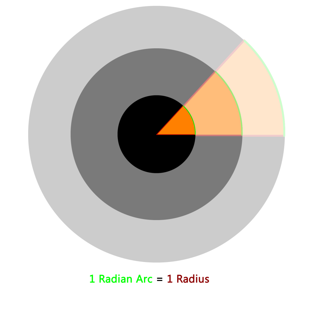 Radian Arc Angle always stays the same