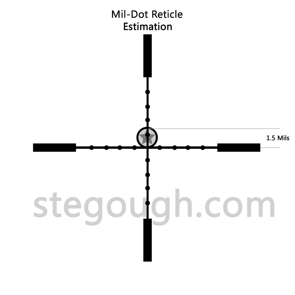 Mil-Dot Reticule Estimation 1.5mils