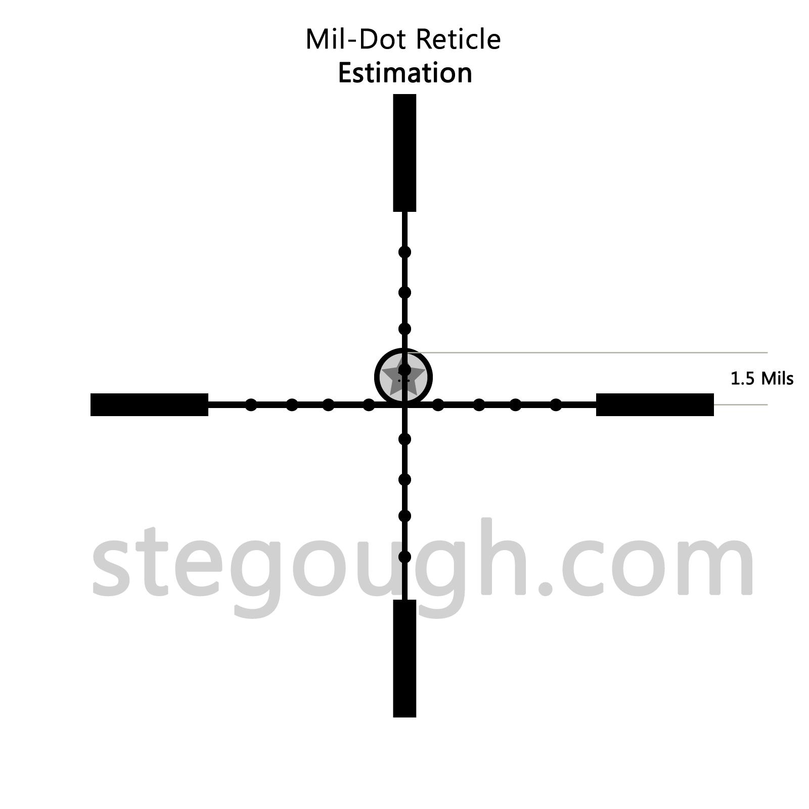 Mildot Reticule Estimation 15mils